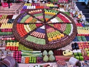 Mercado de Israel